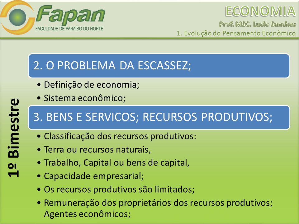 2. O PROBLEMA DA ESCASSEZ; Definição de economia; Sistema econômico; 3. BENS E SERVICOS; RECURSOS PRODUTIVOS; Classificação dos recursos produtivos: T