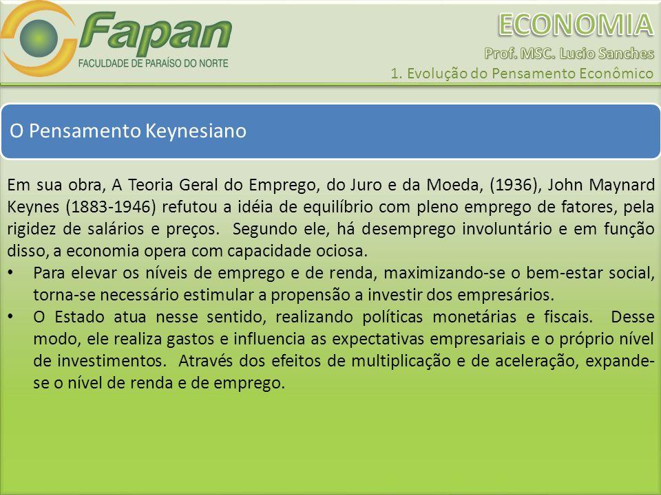 O Pensamento Keynesiano Em sua obra, A Teoria Geral do Emprego, do Juro e da Moeda, (1936), John Maynard Keynes (1883-1946) refutou a idéia de equilíb