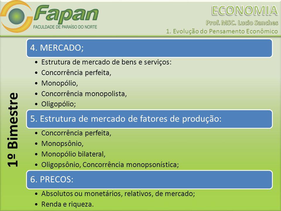 4. MERCADO; Estrutura de mercado de bens e serviços: Concorrência perfeita, Monopólio, Concorrência monopolista, Oligopólio; 5. Estrutura de mercado d