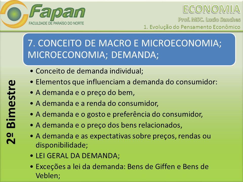 7. CONCEITO DE MACRO E MICROECONOMIA; MICROECONOMIA; DEMANDA; Conceito de demanda individual; Elementos que influenciam a demanda do consumidor: A dem