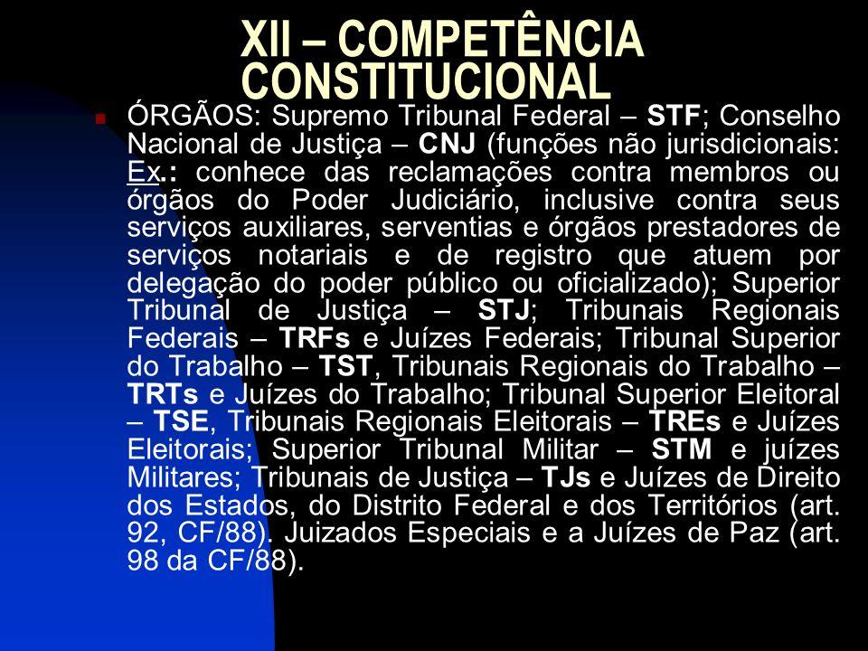 XII – COMPETÊNCIA CONSTITUCIONAL ÓRGÃOS: Supremo Tribunal Federal – STF; Conselho Nacional de Justiça – CNJ (funções não jurisdicionais: Ex.: conhece