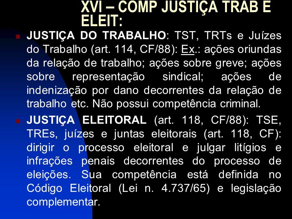 XVI – COMP JUSTIÇA TRAB E ELEIT: JUSTIÇA DO TRABALHO: TST, TRTs e Juízes do Trabalho (art. 114, CF/88): Ex.: ações oriundas da relação de trabalho; aç