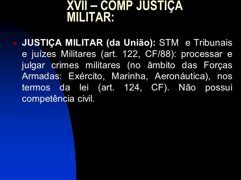 XVII – COMP JUSTIÇA MILITAR: JUSTIÇA MILITAR (da União): STM e Tribunais e juízes Militares (art. 122, CF/88): processar e julgar crimes militares (no