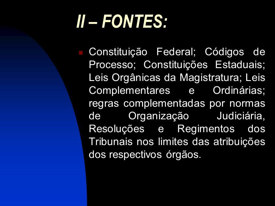 II – FONTES: Constituição Federal; Códigos de Processo; Constituições Estaduais; Leis Orgânicas da Magistratura; Leis Complementares e Ordinárias; reg