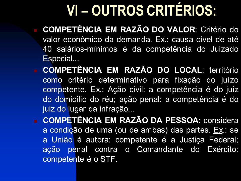 VII – CLASSIFICAÇÃO DA COMPETÊNCIA : COMPETÊNCIA INTERNACIONAL E COMPETÊNCIA INTERNA: Competência Internacional (art.
