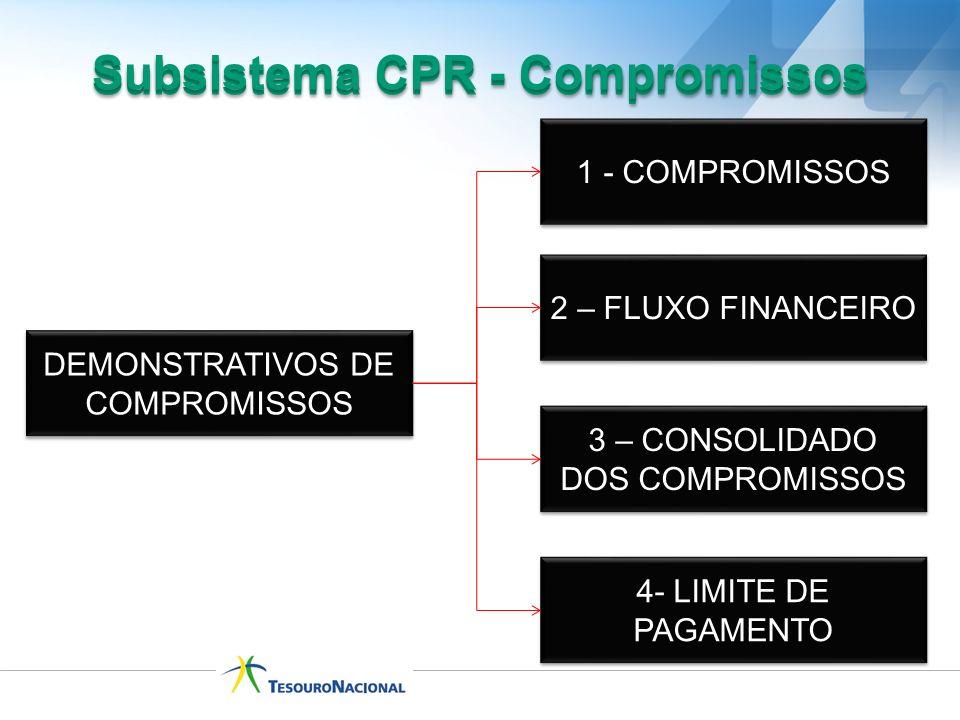 DEMONSTRATIVOS DE COMPROMISSOS 1 - COMPROMISSOS 2 – FLUXO FINANCEIRO 3 – CONSOLIDADO DOS COMPROMISSOS 4- LIMITE DE PAGAMENTO Subsistema CPR - Compromi