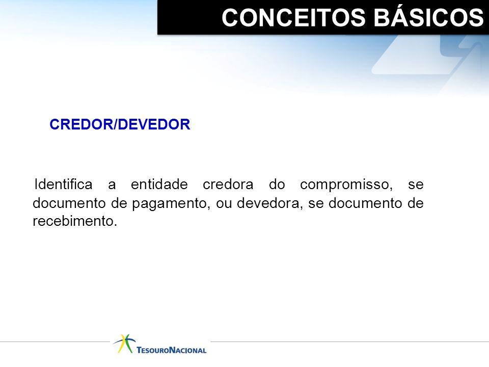 Identifica a entidade credora do compromisso, se documento de pagamento, ou devedora, se documento de recebimento. CREDOR/DEVEDOR CONCEITOS BÁSICOS