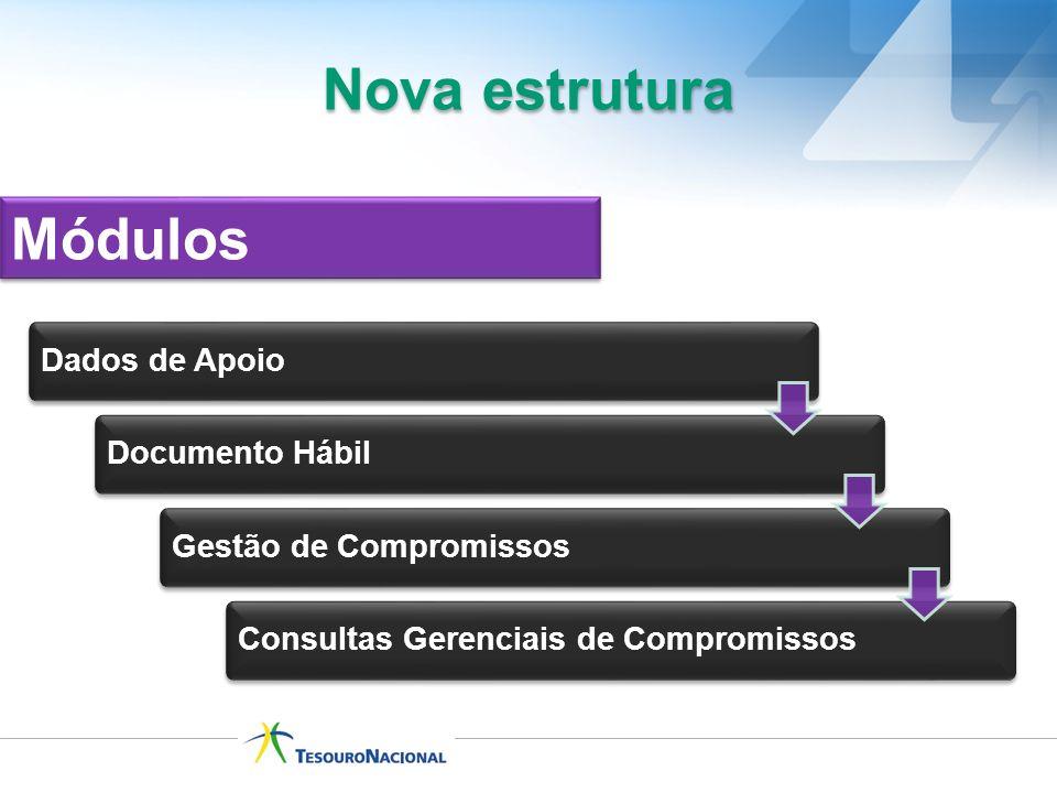 Dados de ApoioDocumento HábilGestão de CompromissosConsultas Gerenciais de Compromissos Nova estrutura Módulos