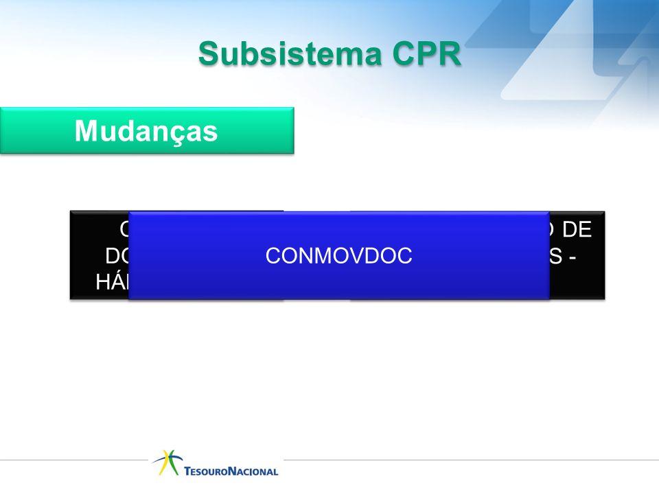 CONSULTA DOCUMENTO HÁBIL - CONDH GERENCIAMENTO DE COMPROMISSOS - GERCOMP GERENCIAMENTO DE COMPROMISSOS - GERCOMP CONMOVDOC Subsistema CPR Mudanças