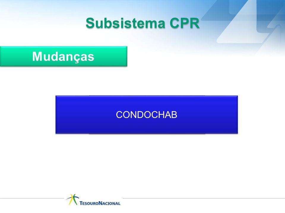 CONSULTA TIPO DE DOCUMENTO HÁBIL - CONTIPDH CONDOCHAB Subsistema CPR Mudanças