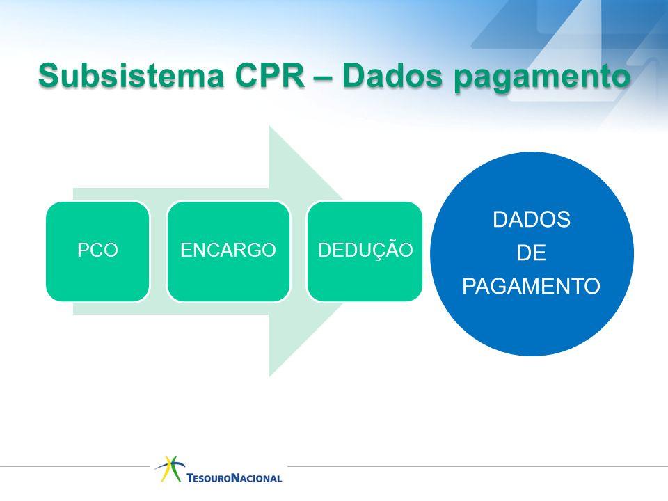 Subsistema CPR – Dados pagamento PCOENCARGODEDUÇÃO DADOS DE PAGAMENTO