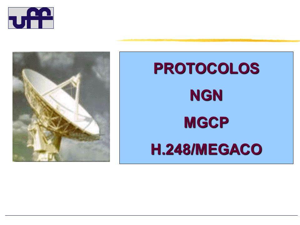 Arquitetura: NGN MGCP/MEGACO-H248 Arquitetura: NGN MGCP/MEGACO-H248GSGSMGC MGMG Central pública PABX/PBX IP L Central pública PABX ou PBX IP L PTS PTS ISUP - TDM ISUP SOBRE SIGTRAN OU BICC IP Canais de mídia RTP Rede IP NGN E-1 ou ETH SS.7 ISUP E-1 ou ETH H.248/MGCP SIGTRAN PTS - Ponto de transferência de sinalização GS – Gateway de Sinalização ETH - Ethernet IAX SIP DSS-1 Controle dos MG -SoftSwitch