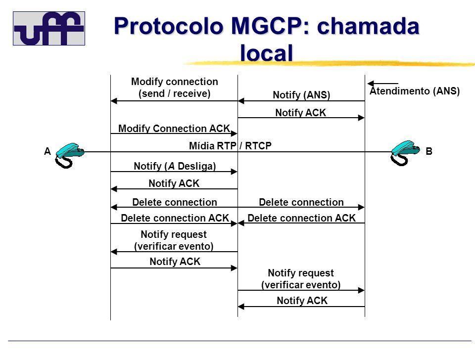 Modify connection (send / receive) Modify Connection ACK Notify (A Desliga) Notify ACK Delete connection Notify request (verificar evento) Delete connection Notify (ANS) Notify ACK Notify request (verificar evento) AB Atendimento (ANS) Delete connection ACK Protocolo MGCP: chamada local Mídia RTP / RTCP