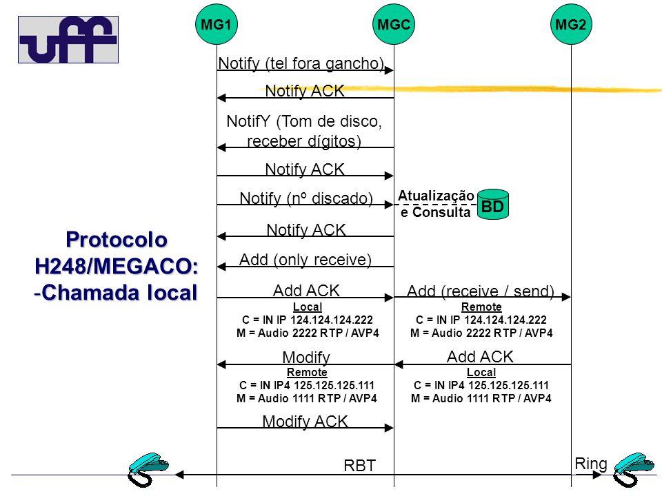 Protocolo H248/MEGACO: -Chamada local Notify (tel fora gancho) Notify ACK NotifY (Tom de disco, receber dígitos) Notify ACK Notify (nº discado) Notify ACK Add (only receive) Add ACK Local C = IN IP 124.124.124.222 M = Audio 2222 RTP / AVP4 Modify Remote C = IN IP4 125.125.125.111 M = Audio 1111 RTP / AVP4 Modify ACK RBT Add (receive / send) Remote C = IN IP 124.124.124.222 M = Audio 2222 RTP / AVP4 Add ACK Local C = IN IP4 125.125.125.111 M = Audio 1111 RTP / AVP4 BD Ring MGCMG2MG1 Atualização e Consulta