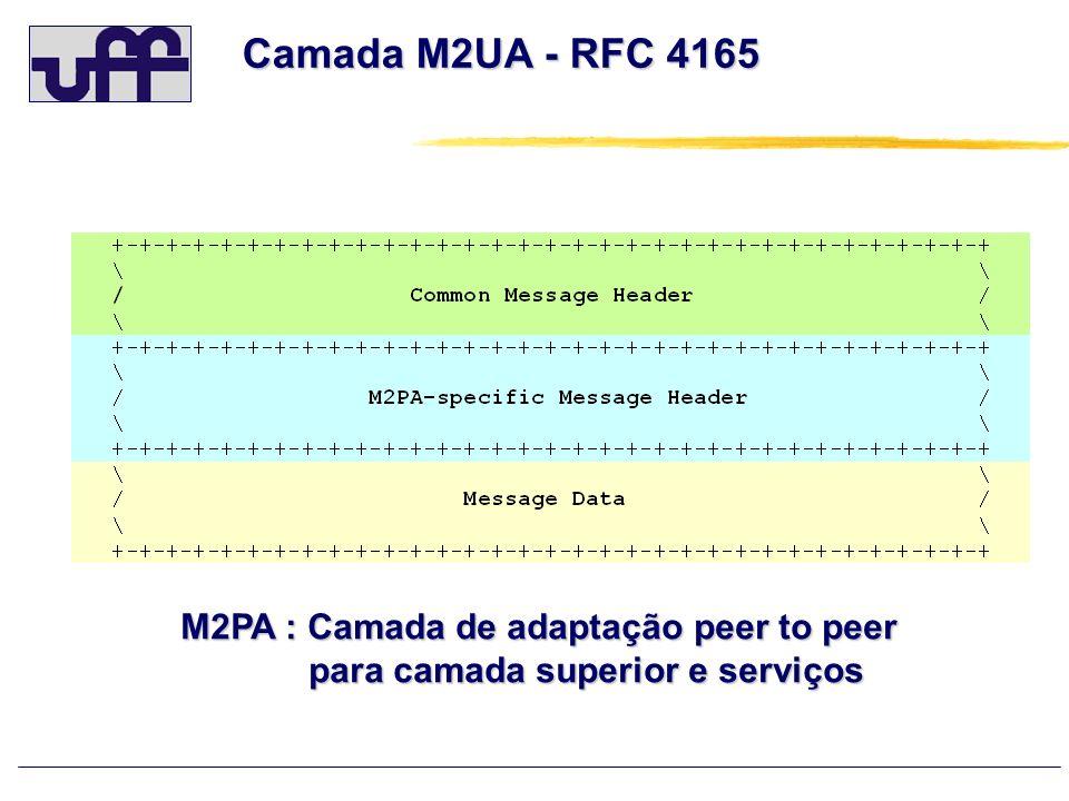 Camada M2UA - RFC 4165 M2PA : Camada de adaptação peer to peer para camada superior e serviços para camada superior e serviços