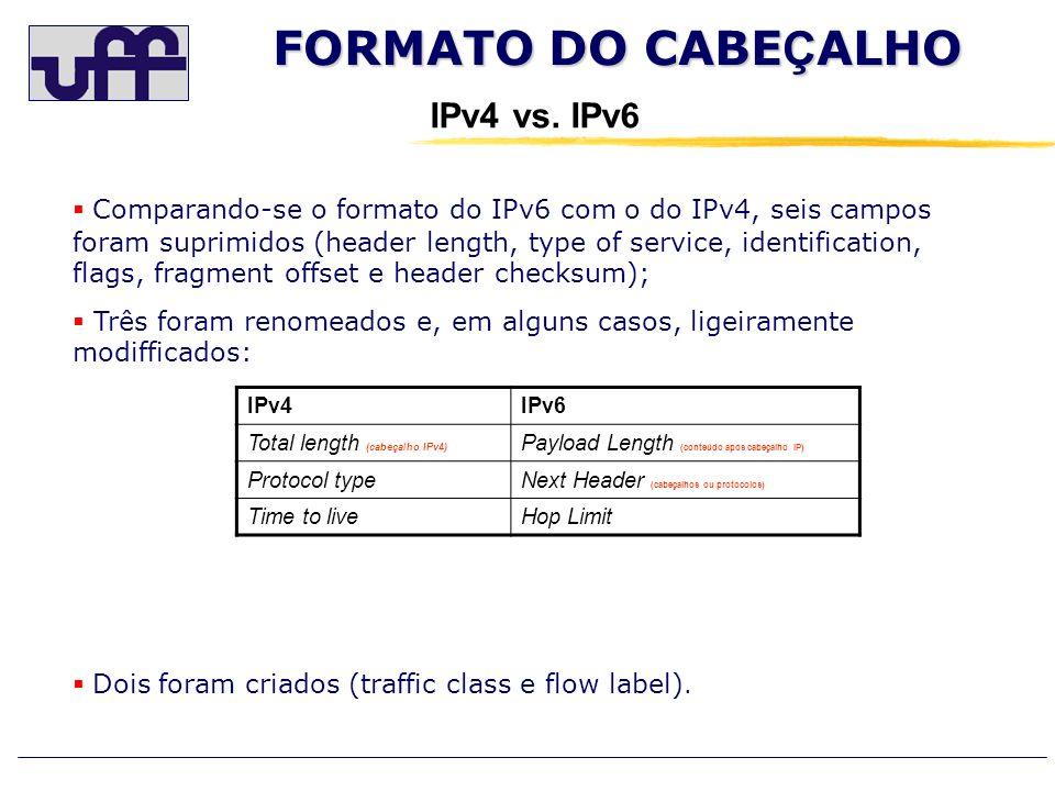ENDERE Ç AMENTO Notação A simplifica ç ão por (::) pode ser usado apenas uma vez na nota ç ão de um endere ç o IPv6.