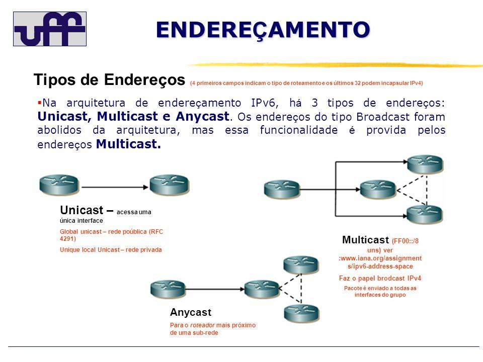 ENDERE Ç AMENTO Tipos de Endereços (4 primeiros campos indicam o tipo de roteamento e os últimos 32 podem incapsular IPv4) Na arquitetura de endere ç