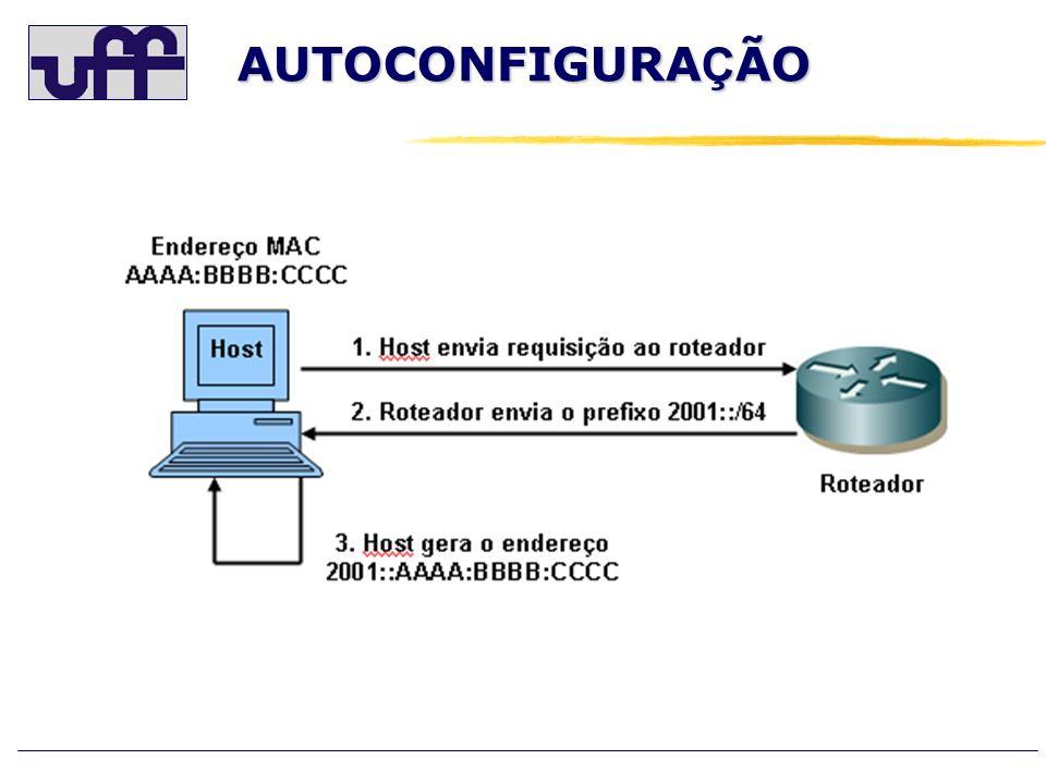 Autoconfiguração stateless: se não existirem roteadores na rede para divulgar as informações, as máquinas poderão usar o seu endereço IPv6 local, formado pelo prefixo FE80::/64 concatenado ao seu endereço MAC, ou seja, FE80:0:0:0:0:XXXX:XXXX:XXXX, onde XXXX:XXXX:XXXX simboliza o endereço MAC de 48 bits.