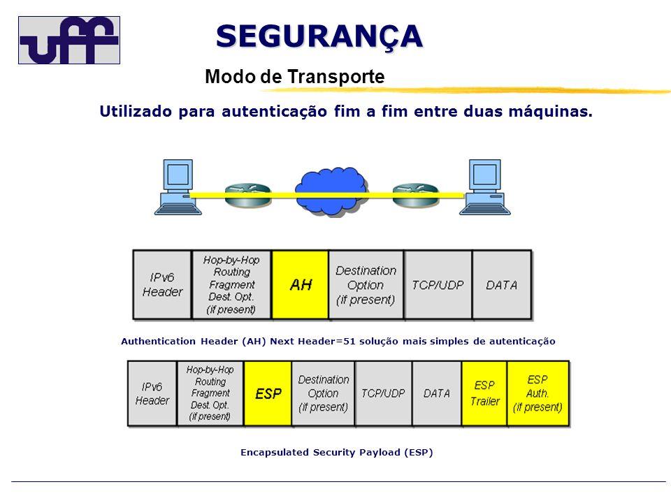 SEGURAN Ç A Modo de Túnel Utilizado quando gateways de segurança provêem proteção para diversas máquinas na rede.