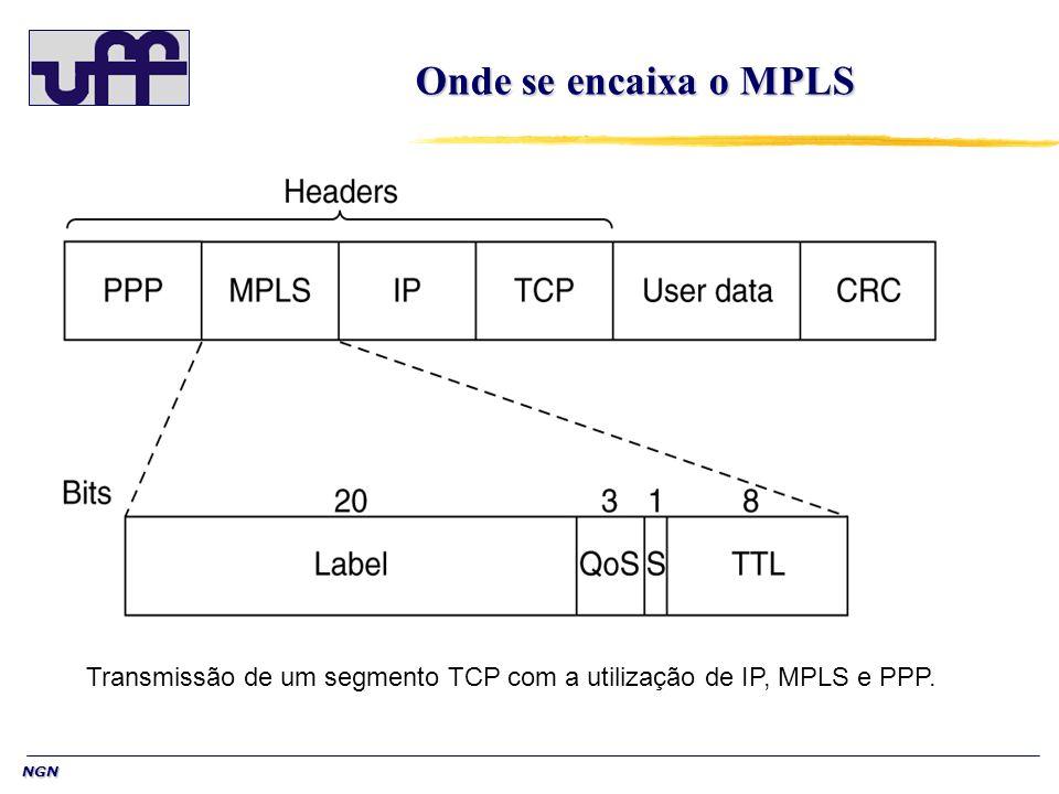 NGN Cabeçalho MPLS Em que camada atua o MPLS.