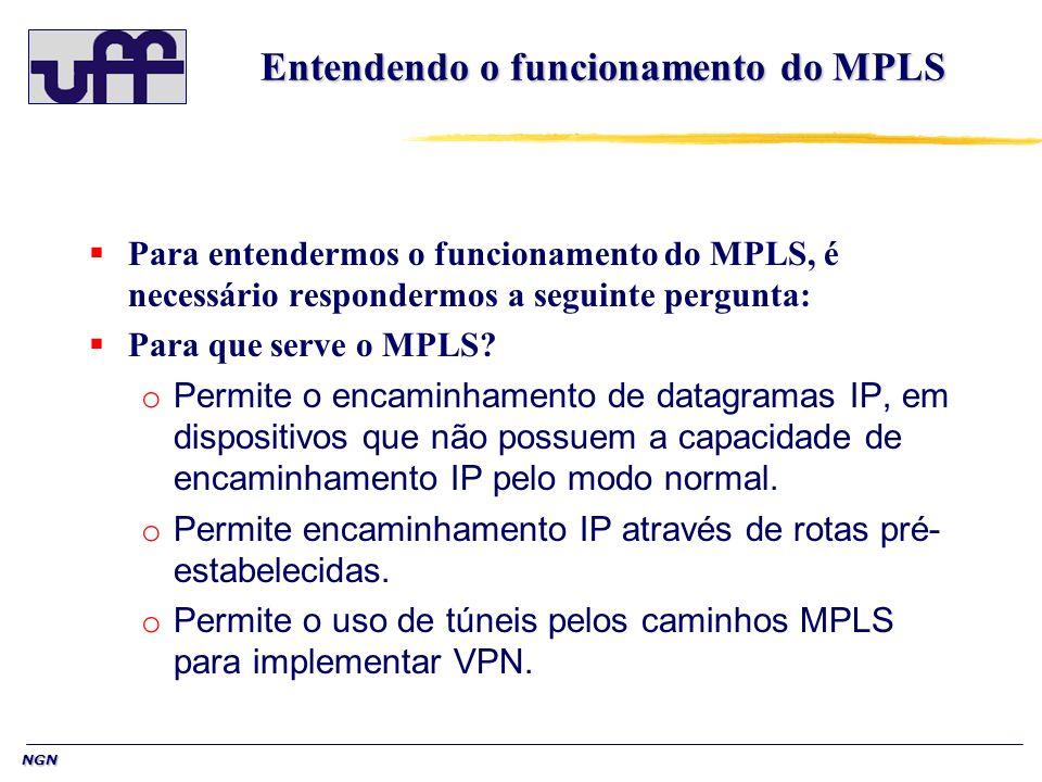 NGN Entendendo o funcionamento do MPLS Para entendermos o funcionamento do MPLS, é necessário respondermos a seguinte pergunta: Para que serve o MPLS.