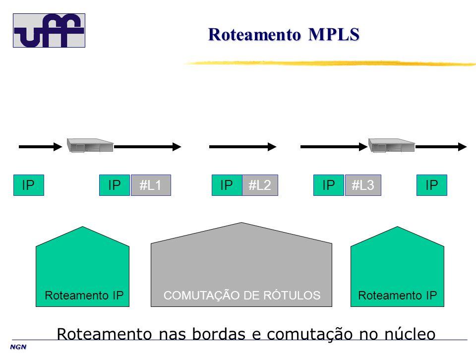 NGN Roteamento MPLS Roteamento IPCOMUTAÇÃO DE RÓTULOSRoteamento IP IP #L1IP#L2IP#L3 IP Roteamento nas bordas e comutação no núcleo