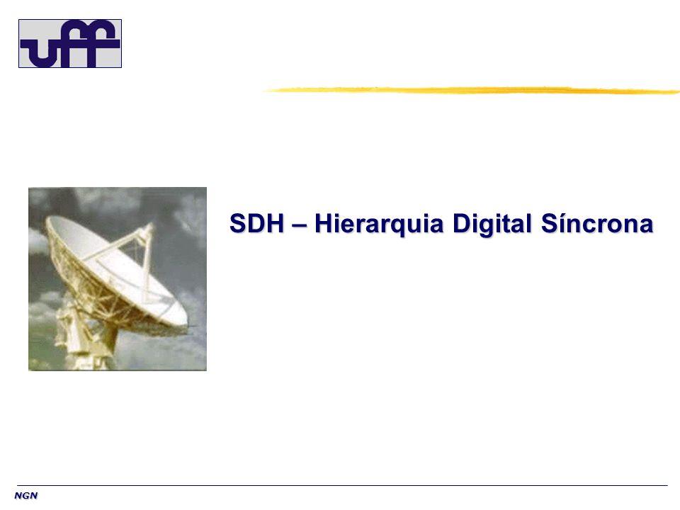 NGN SDH – Hierarquia Digital Síncrona