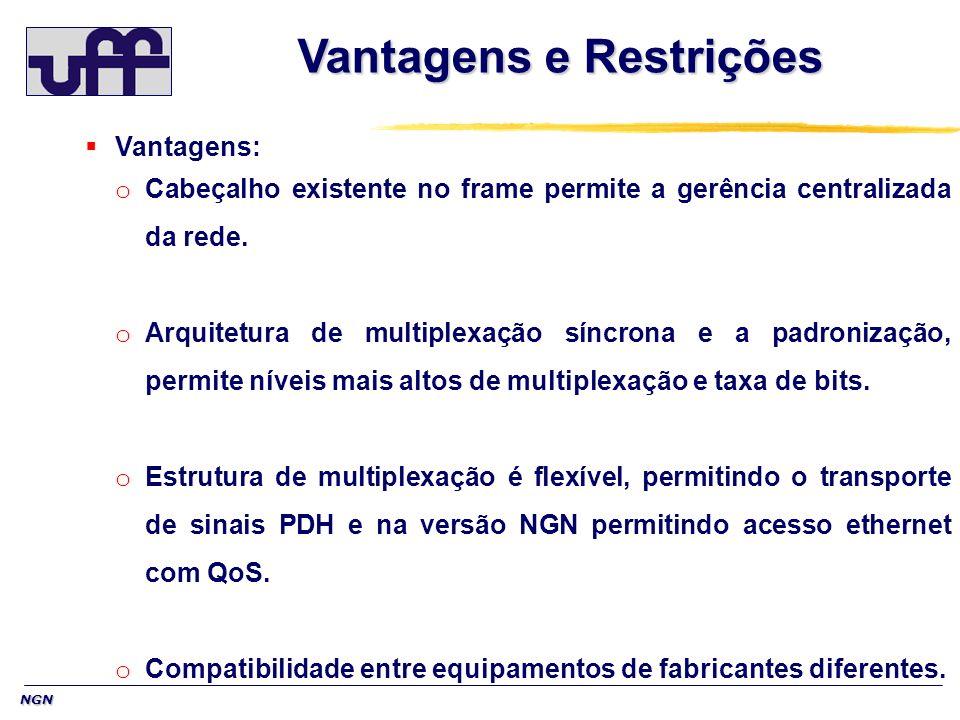 NGN Vantagens e Restrições Vantagens: o Cabeçalho existente no frame permite a gerência centralizada da rede. o Arquitetura de multiplexação síncrona