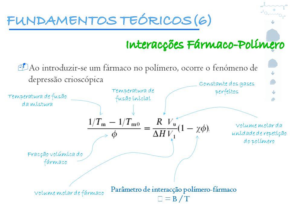 Ao introduzir-se um fármaco no polímero, ocorre o fenómeno de depressão crioscópica Parâmetro de interacção polímero-fármaco = B / T Fracção volúmica