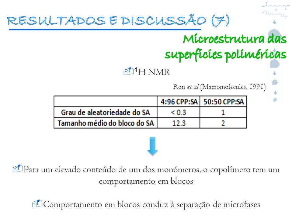 1 H NMR Ron et al (Macromolecules, 1991) Para um elevado conteúdo de um dos monómeros, o copolímero tem um comportamento em blocos Comportamento em bl