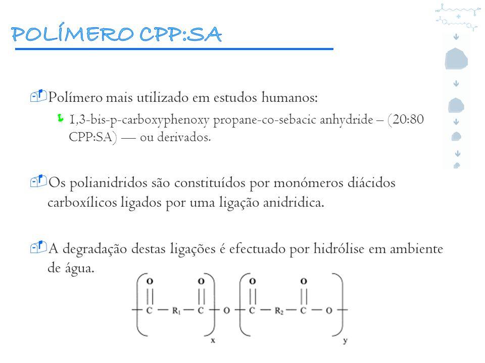 Polímero mais utilizado em estudos humanos: 1,3-bis-p-carboxyphenoxy propane-co-sebacic anhydride – (20:80 CPP:SA) ou derivados. Os polianidridos são