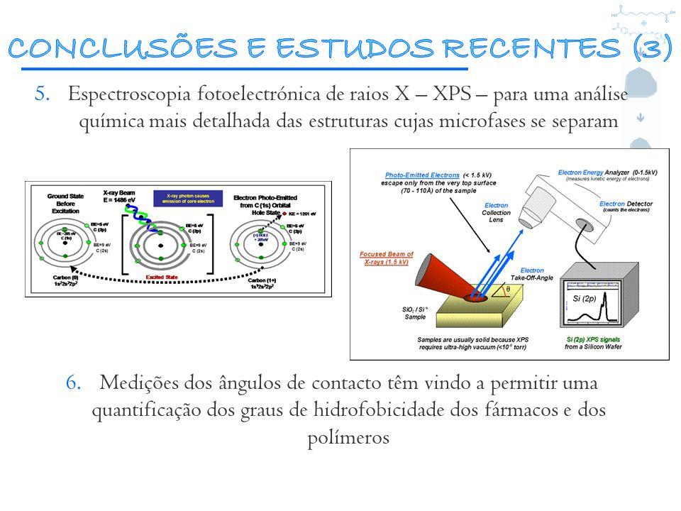 5.Espectroscopia fotoelectrónica de raios X – XPS – para uma análise química mais detalhada das estruturas cujas microfases se separam 6.Medições dos