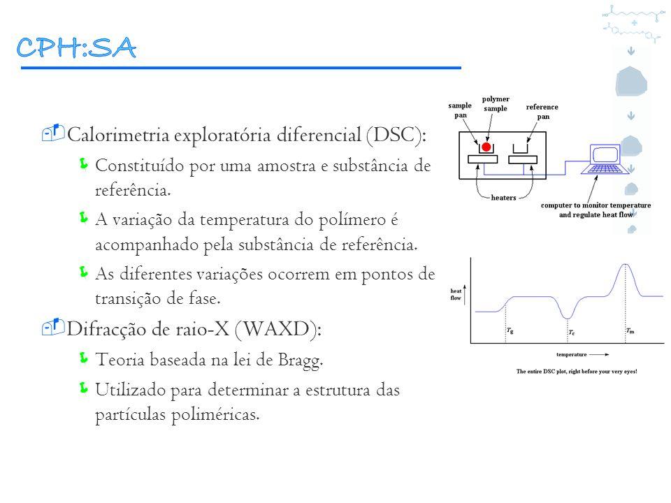 Calorimetria exploratória diferencial (DSC): Constituído por uma amostra e substância de referência. A variação da temperatura do polímero é acompanha