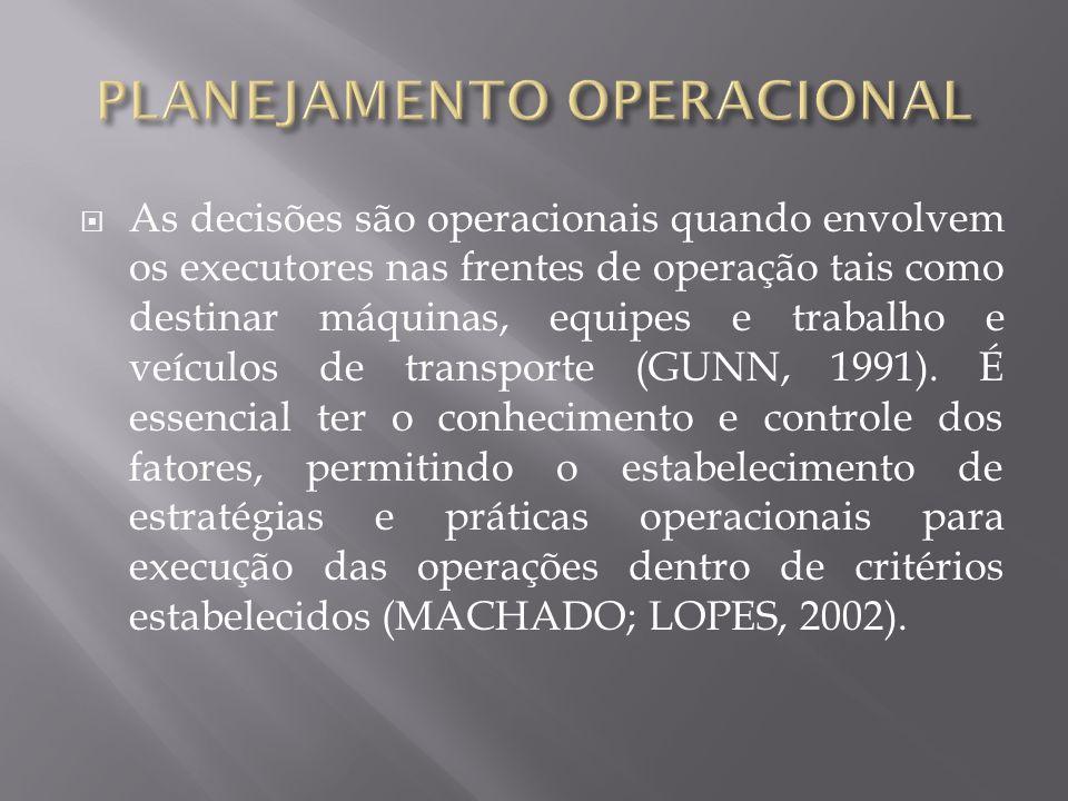 As decisões são operacionais quando envolvem os executores nas frentes de operação tais como destinar máquinas, equipes e trabalho e veículos de trans