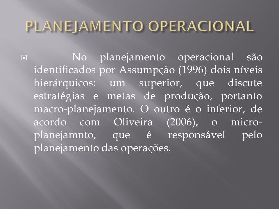No planejamento operacional são identificados por Assumpção (1996) dois níveis hierárquicos: um superior, que discute estratégias e metas de produção,