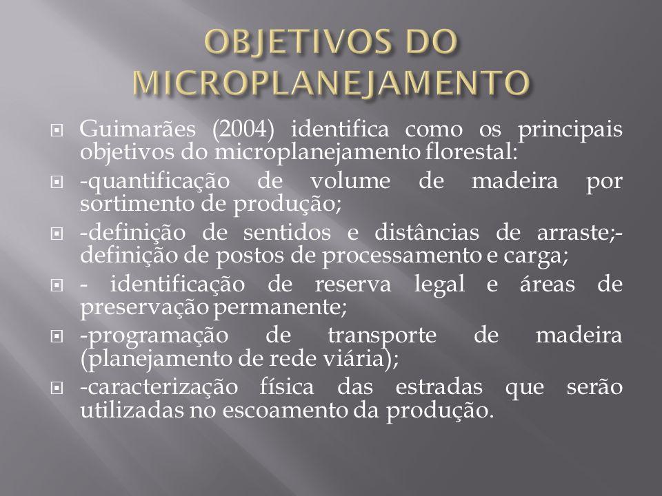 Guimarães (2004) identifica como os principais objetivos do microplanejamento florestal: -quantificação de volume de madeira por sortimento de produçã