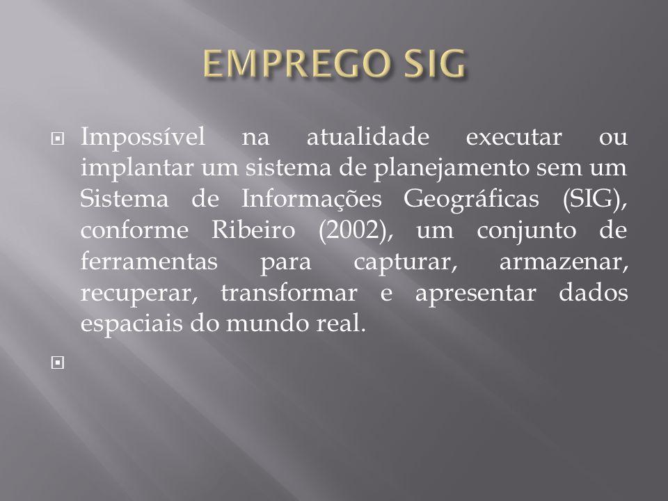 Impossível na atualidade executar ou implantar um sistema de planejamento sem um Sistema de Informações Geográficas (SIG), conforme Ribeiro (2002), um