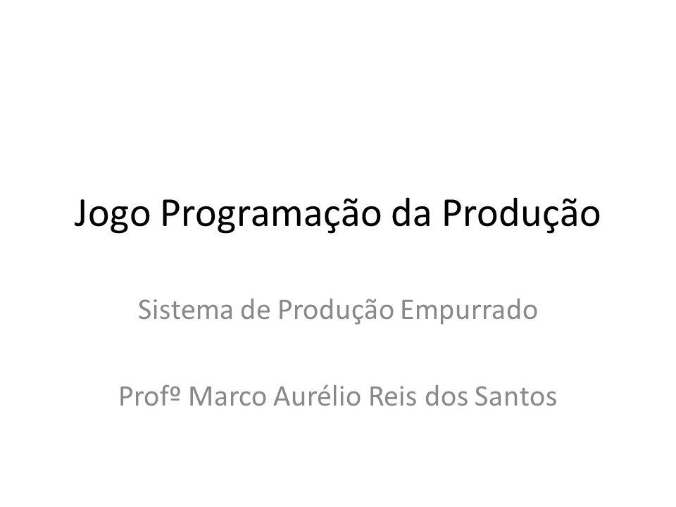 Jogo Programação da Produção Sistema de Produção Empurrado Profº Marco Aurélio Reis dos Santos