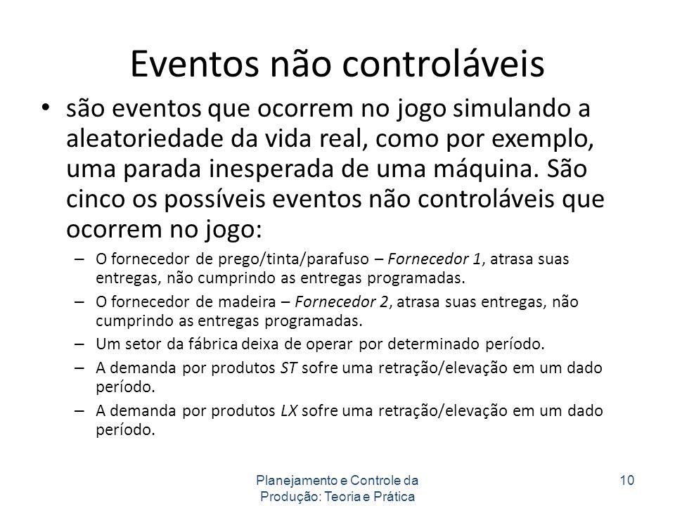 Eventos não controláveis são eventos que ocorrem no jogo simulando a aleatoriedade da vida real, como por exemplo, uma parada inesperada de uma máquin