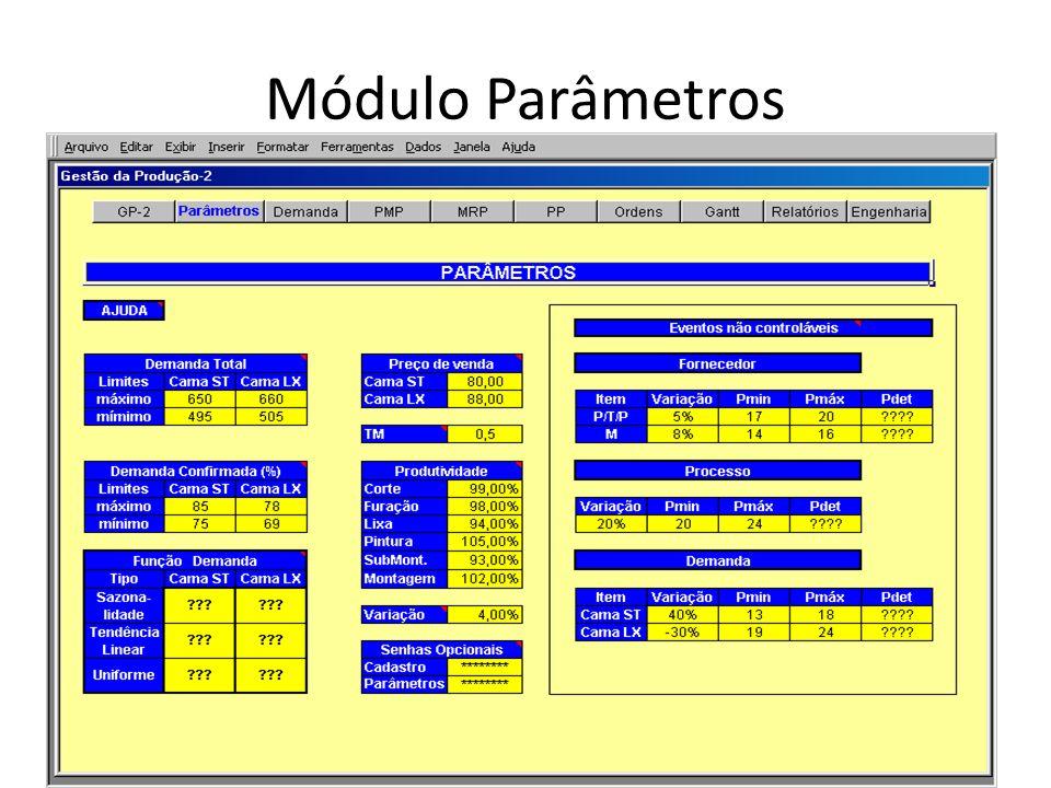Módulo Parâmetros Planejamento e Controle da Produção: Teoria e Prática 11