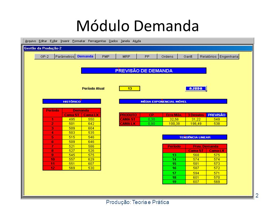 Módulo Demanda Planejamento e Controle da Produção: Teoria e Prática 12