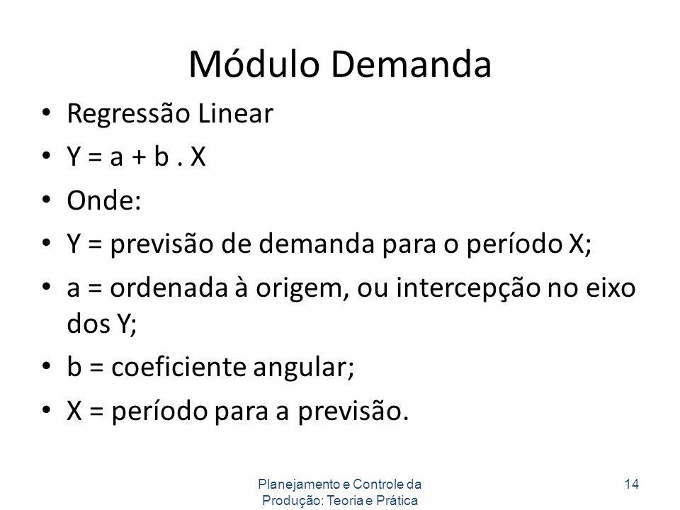 Módulo Demanda Regressão Linear Y = a + b. X Onde: Y = previsão de demanda para o período X; a = ordenada à origem, ou intercepção no eixo dos Y; b =