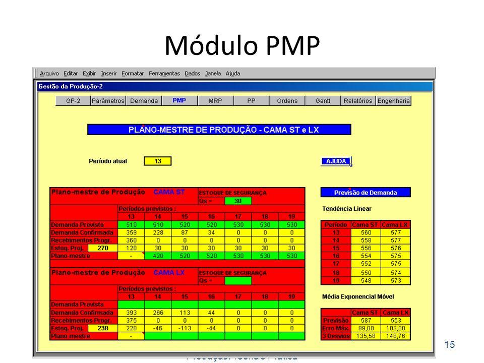 Módulo PMP Planejamento e Controle da Produção: Teoria e Prática 15