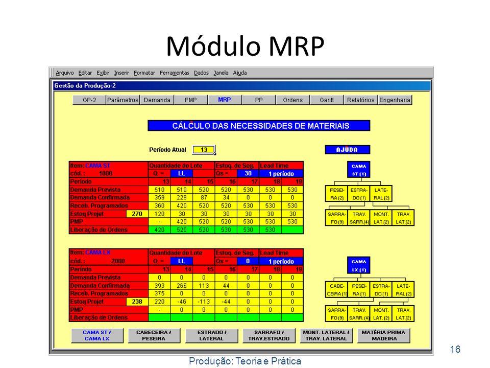 Módulo MRP Planejamento e Controle da Produção: Teoria e Prática 16