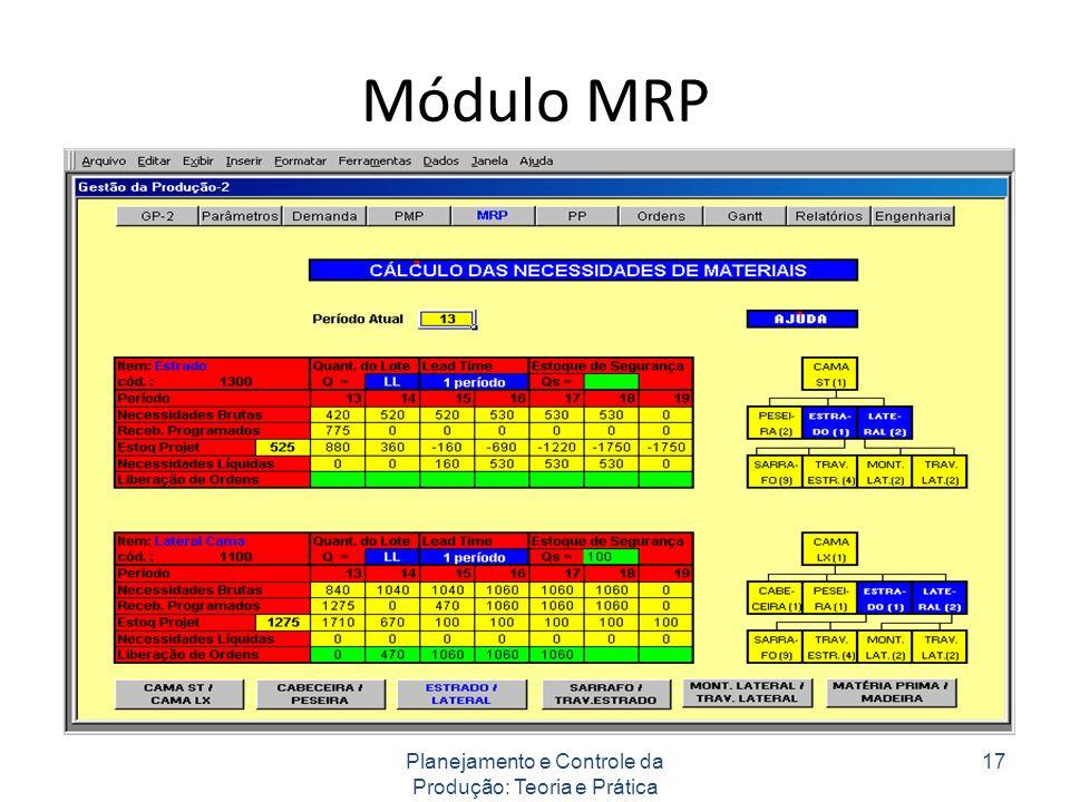 Módulo MRP Planejamento e Controle da Produção: Teoria e Prática 17