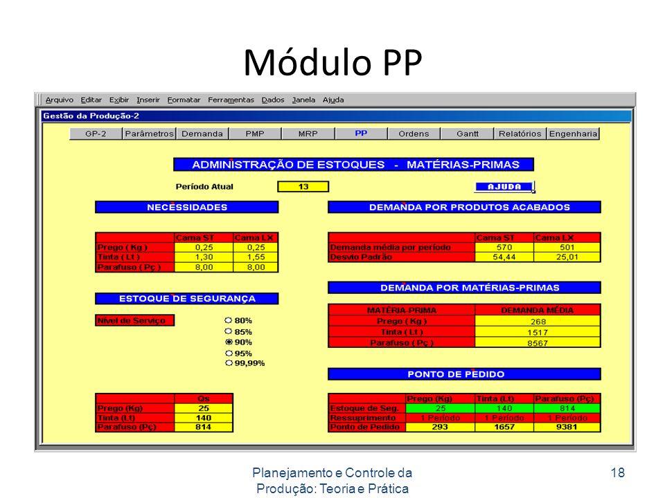Módulo PP Planejamento e Controle da Produção: Teoria e Prática 18