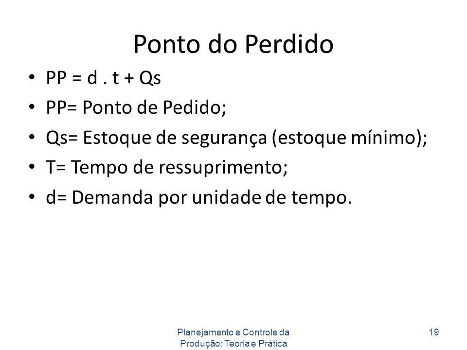 Ponto do Perdido PP = d. t + Qs PP= Ponto de Pedido; Qs= Estoque de segurança (estoque mínimo); T= Tempo de ressuprimento; d= Demanda por unidade de t