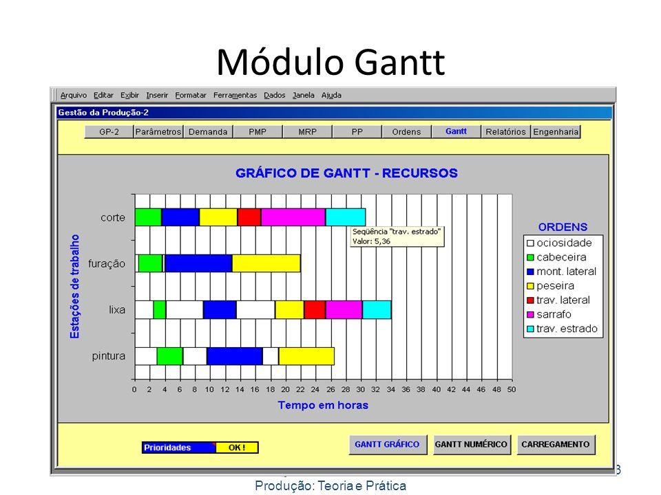 Módulo Gantt Planejamento e Controle da Produção: Teoria e Prática 23