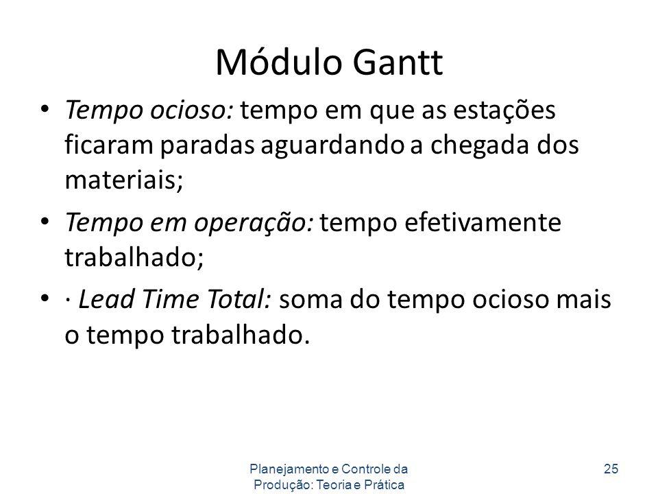 Módulo Gantt Tempo ocioso: tempo em que as estações ficaram paradas aguardando a chegada dos materiais; Tempo em operação: tempo efetivamente trabalhado; · Lead Time Total: soma do tempo ocioso mais o tempo trabalhado.