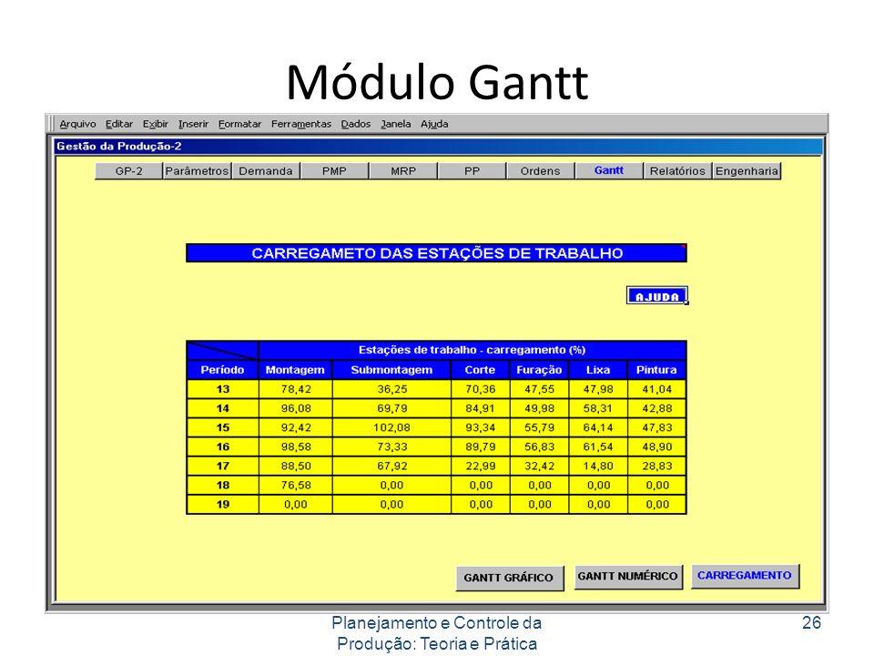 Módulo Gantt Planejamento e Controle da Produção: Teoria e Prática 26